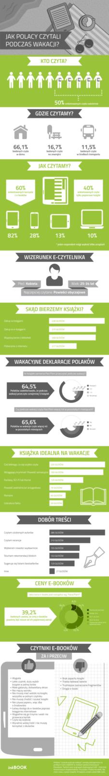 large infografika