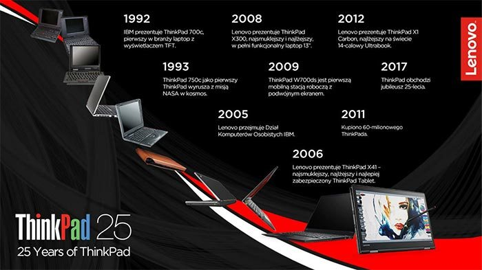 25 lat Lenovo