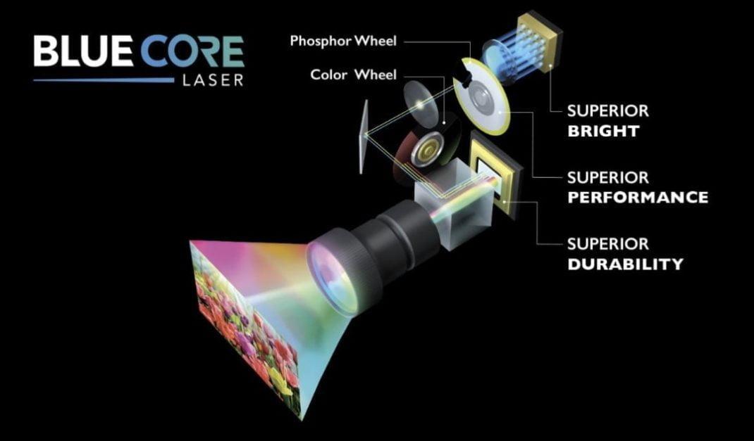 BenQ BlueCore Laser