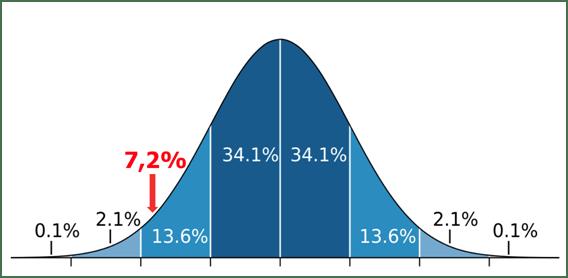 Commvault grafika 2
